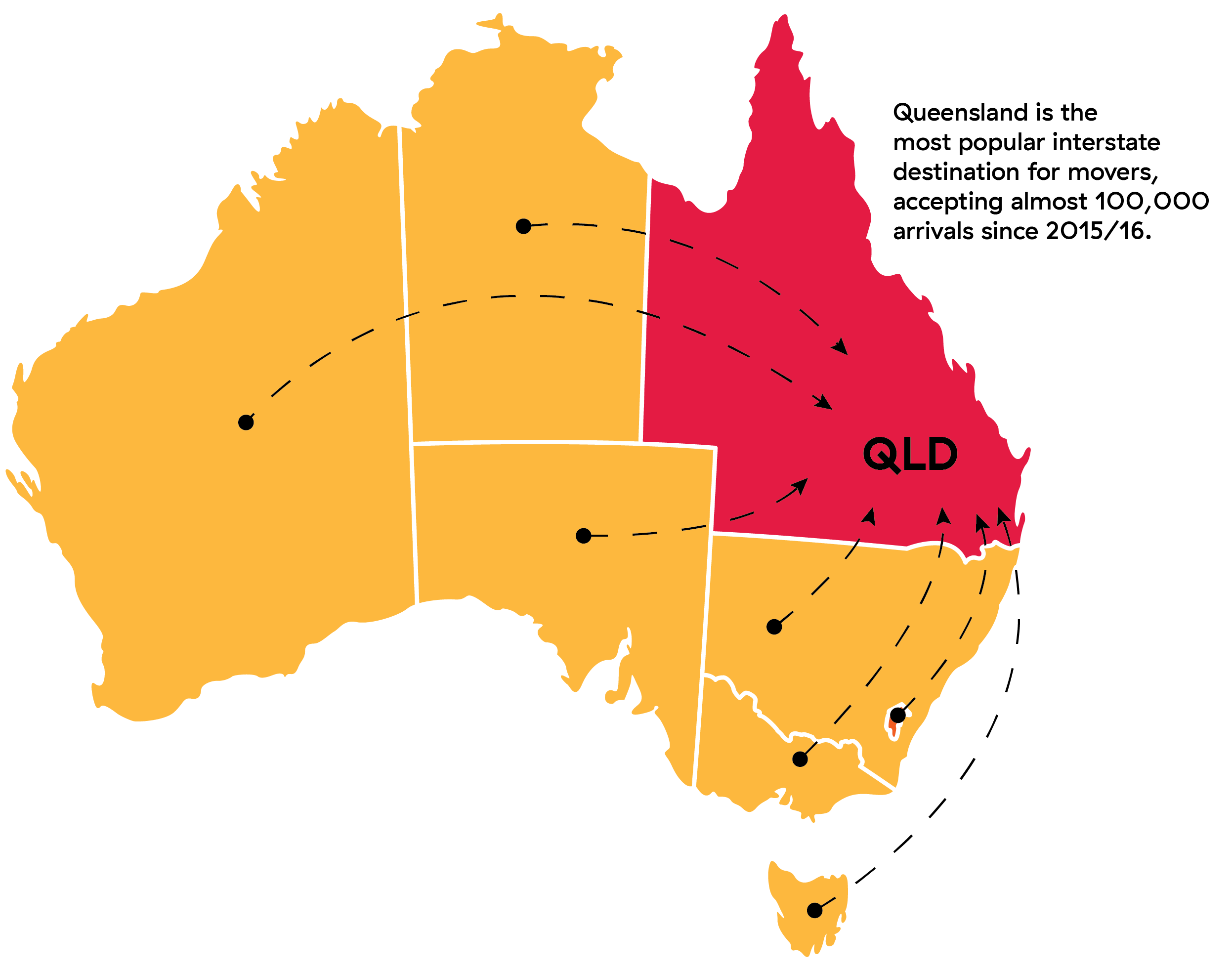 Queensland interstate arrivals