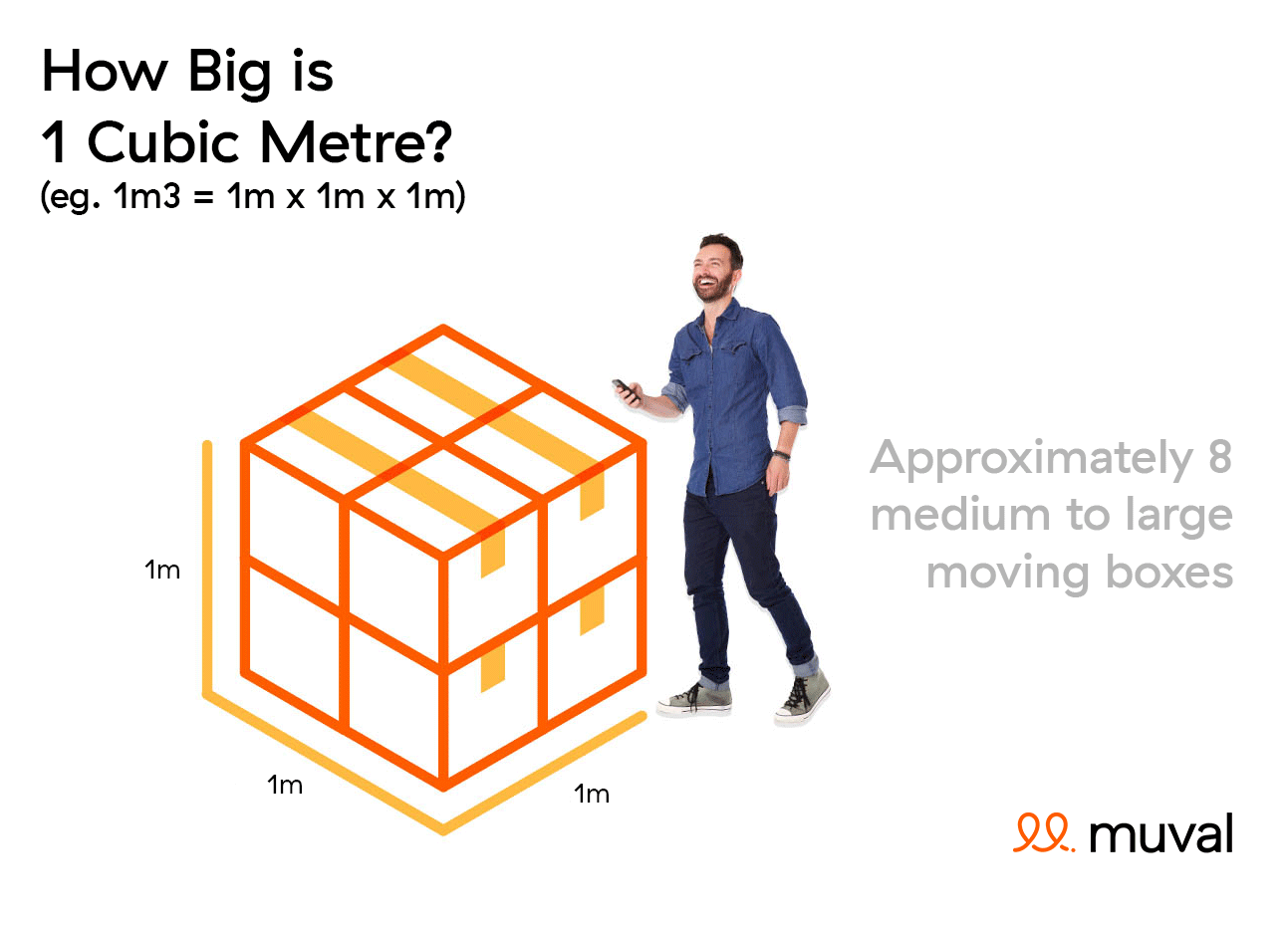 removalists how big is 1 cubic meter