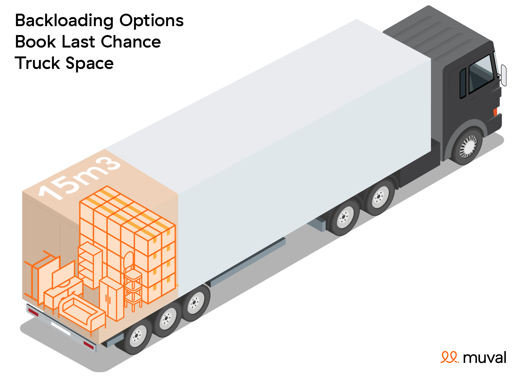 removalist trucksize backloading